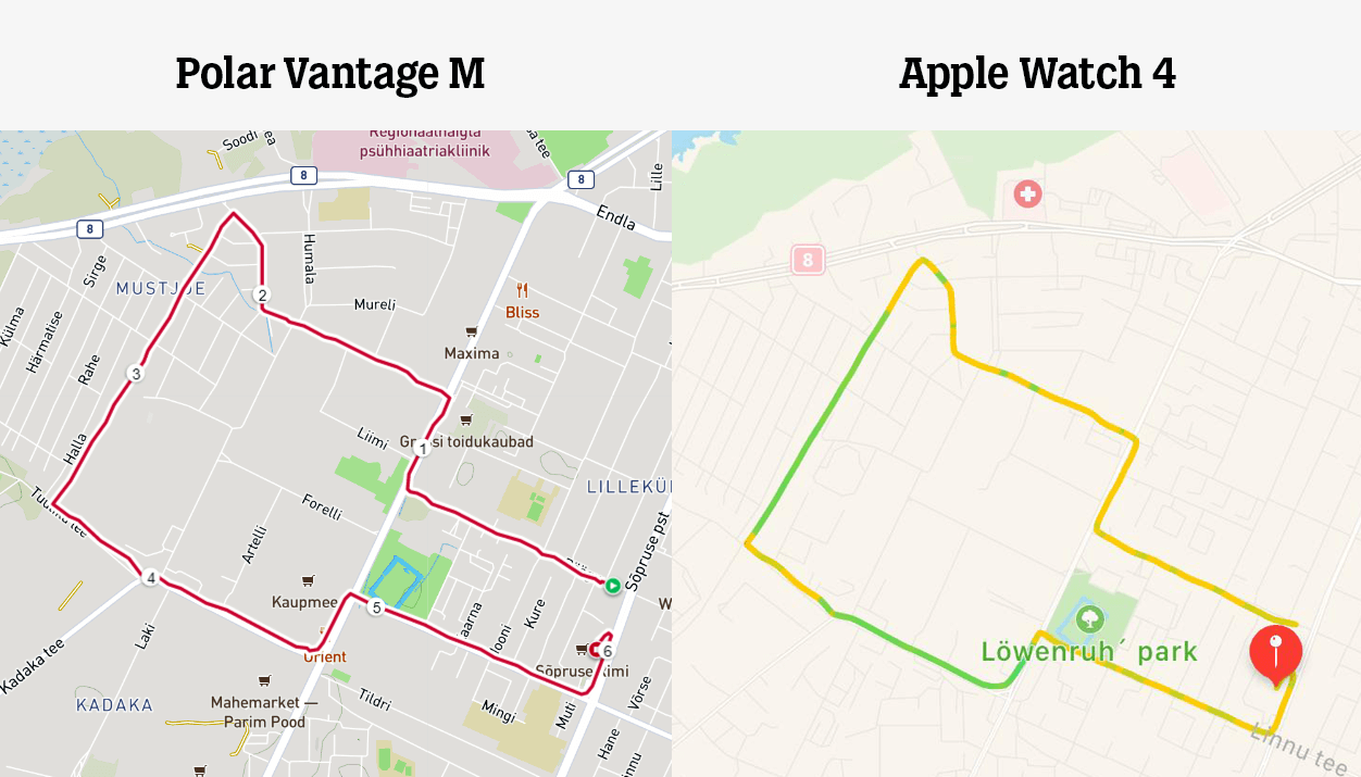 Apple Watch 4 vs Polar Vantage M