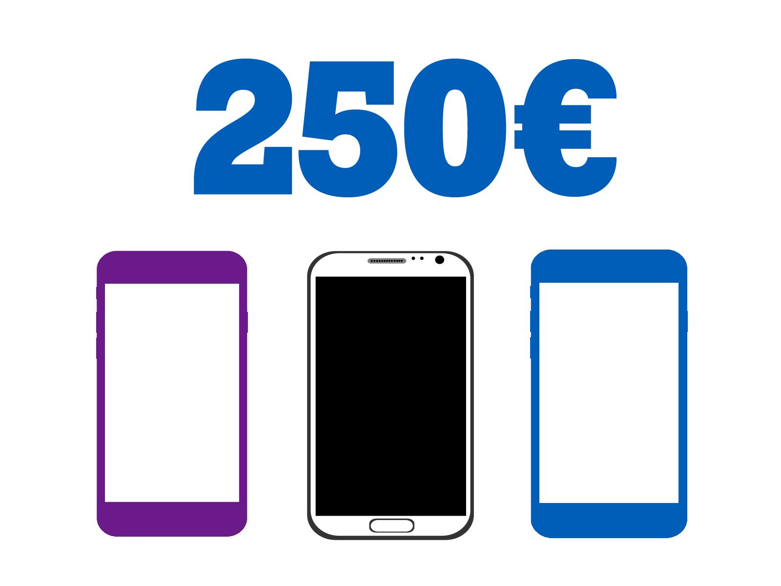 250 eurot telefon